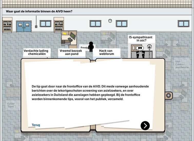 online-binnenland-edit