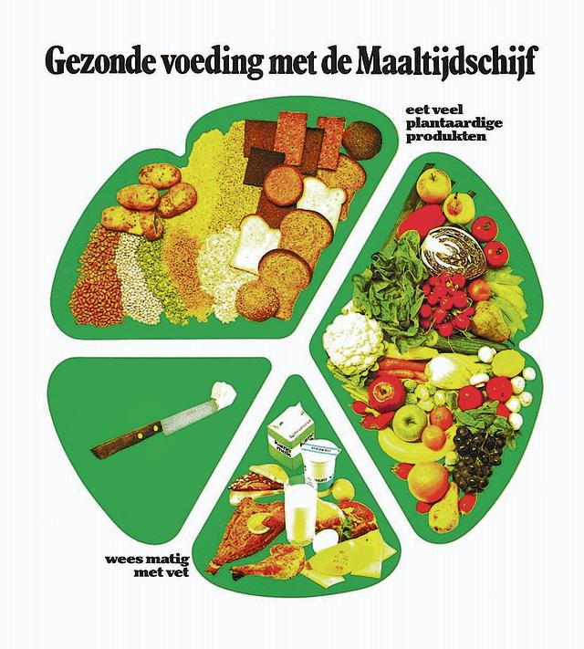 hoeveel veganisten in nederland