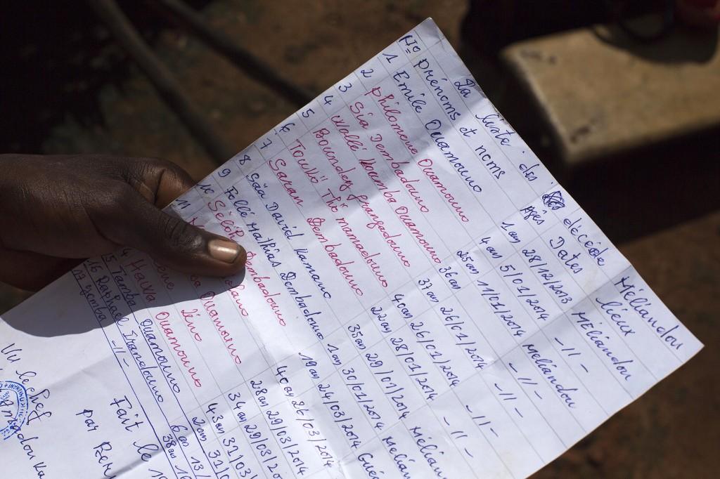 Een lijst met slachtoffers van ebola in Meliandou (20 november 2014).