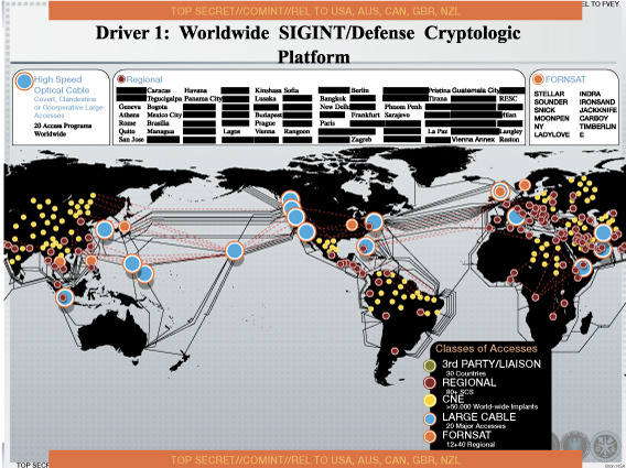 Worldwide SIGINT/Defense Cryptologic Platform
